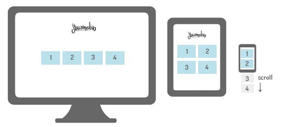 Diseño Web Responsive - Zaragoza