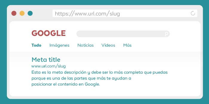 TITLE, DESCRIPTION, SLUG - Optimización SEO