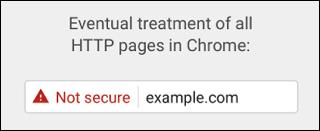 Sitios no seguros - Google